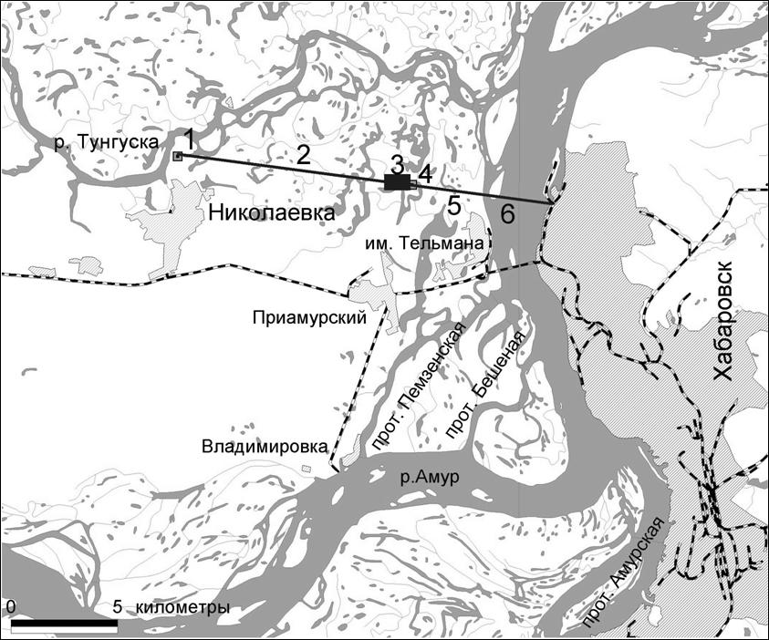 Схема снабжения Хабаровска